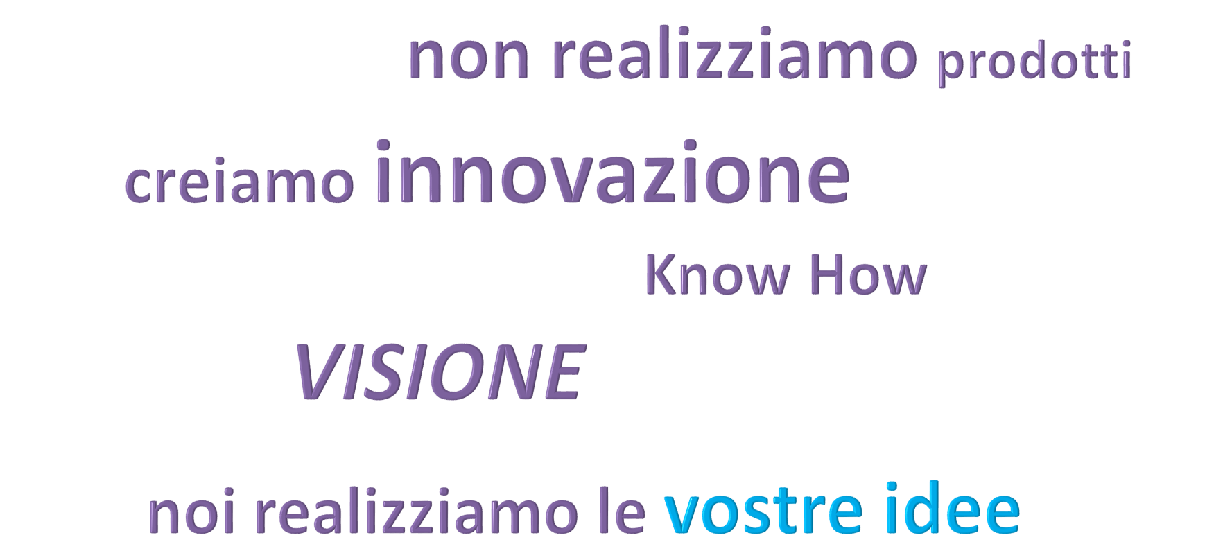 KnowHow-Visione